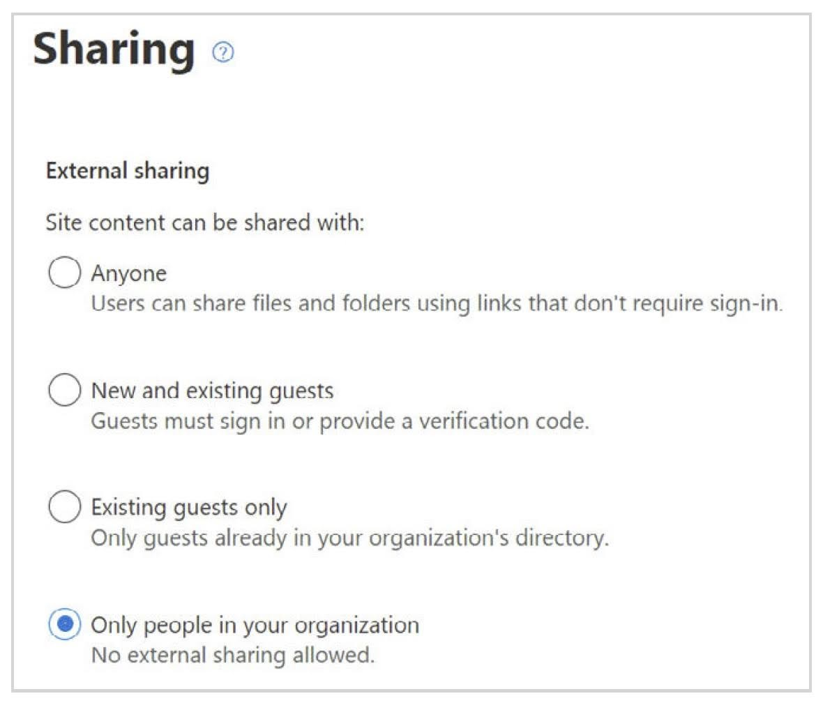 External sharing with only people in your organization.