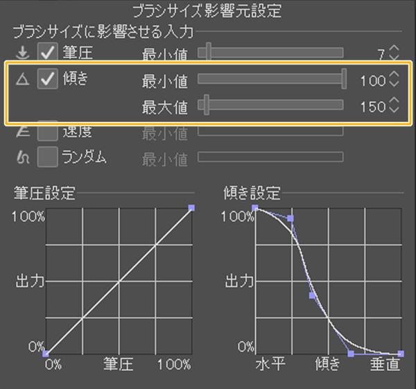 クリスタの筆圧設定グラフ(傾きの最小・最大値)