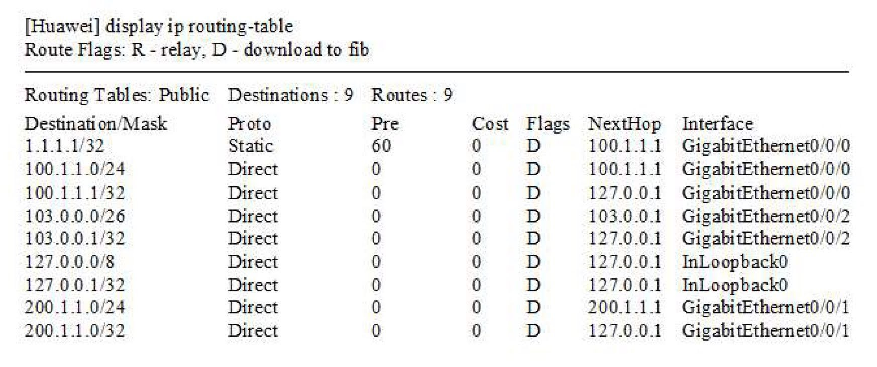 The routing table includes direct routes and static routes and the preference of the direct routes cannot be changed.