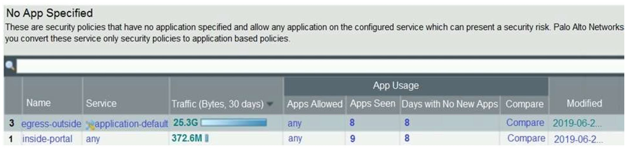 Based on the screenshot presented, which column contains the link that when clicked, opens a window to display all applications matched to the policy rule?