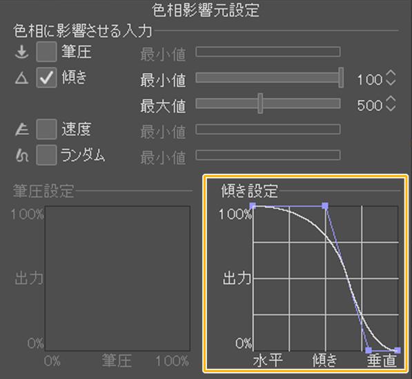 クリスタ「色の変化」の影響元設定(傾き設定グラフ)