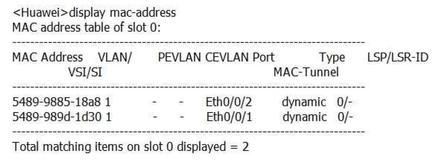 The MAC address table of a switch is as follows. If the switch receives a data frame whose destination MAC address is 5489-9885-18a8 from Eth0/0/2, which of the following statements is true?