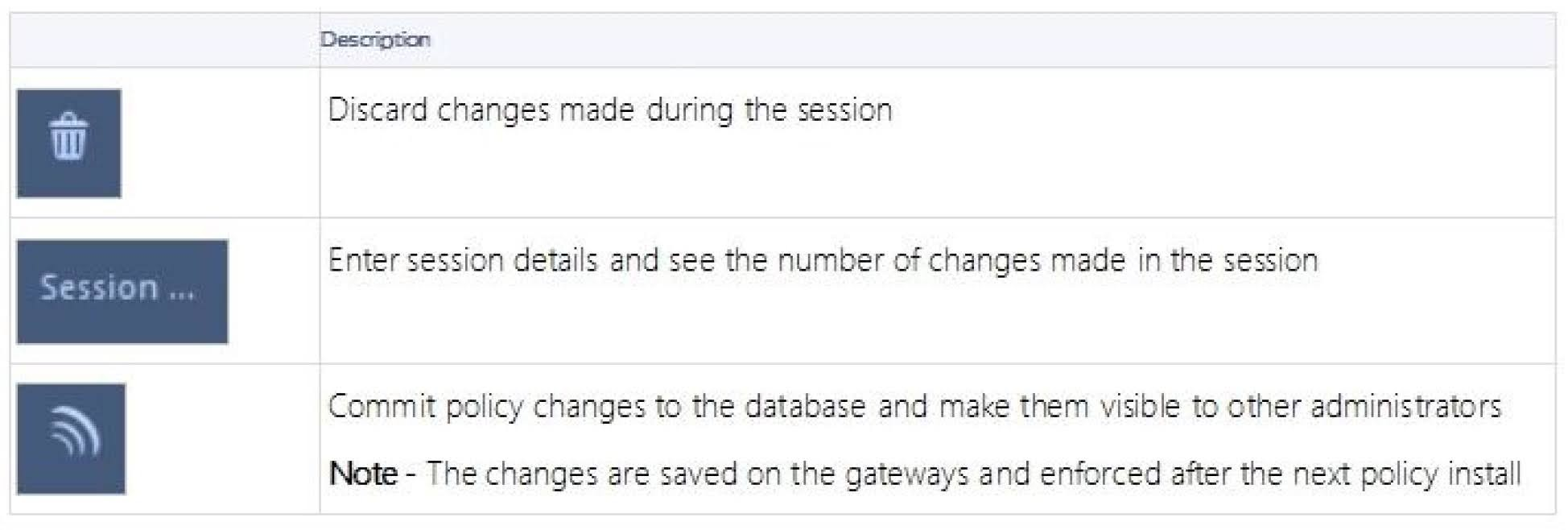 Session Management Toolbar (top of SmartConsole)