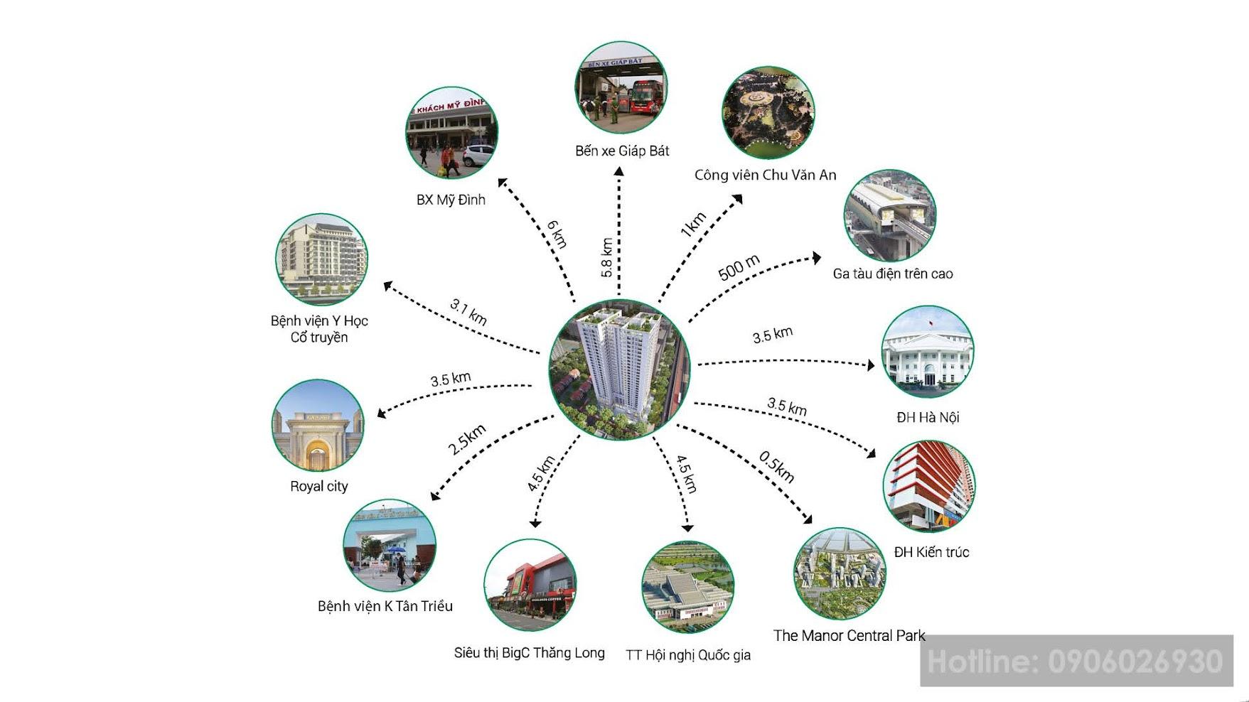 Kết nối tiện lợi tới cả 5 quận huyện