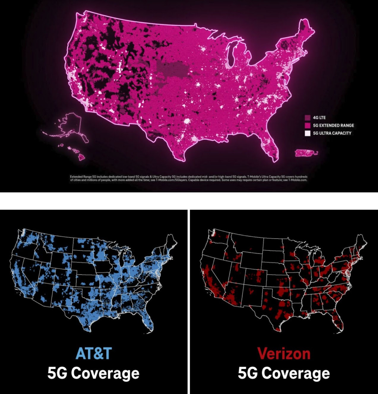 T-Mobile says its low-band 5G network covers 305 million people and mid-band 5G covers 165 million people.