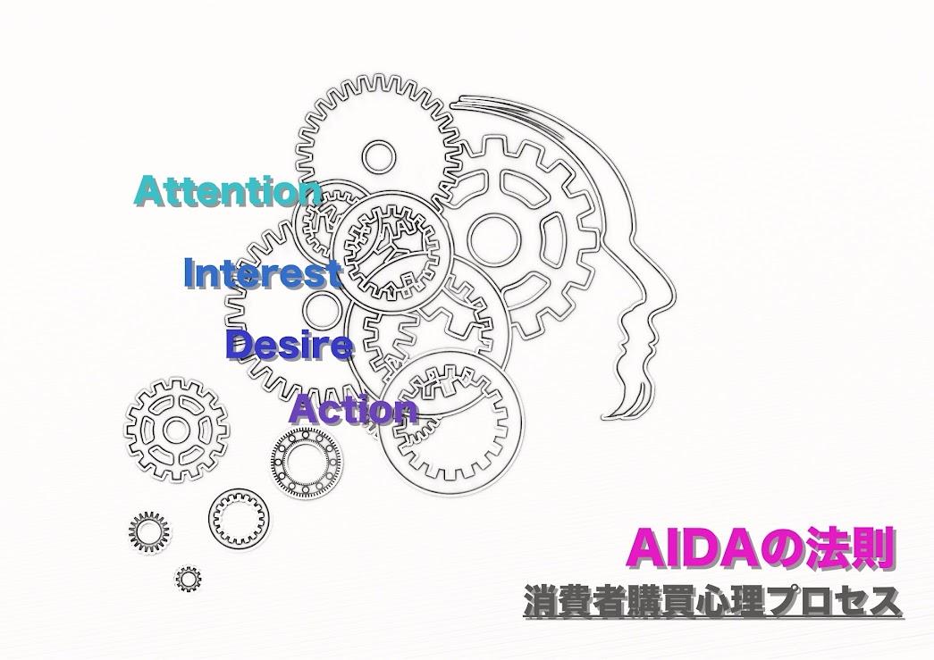 消費者の購買心理プロセスAIDAの法則