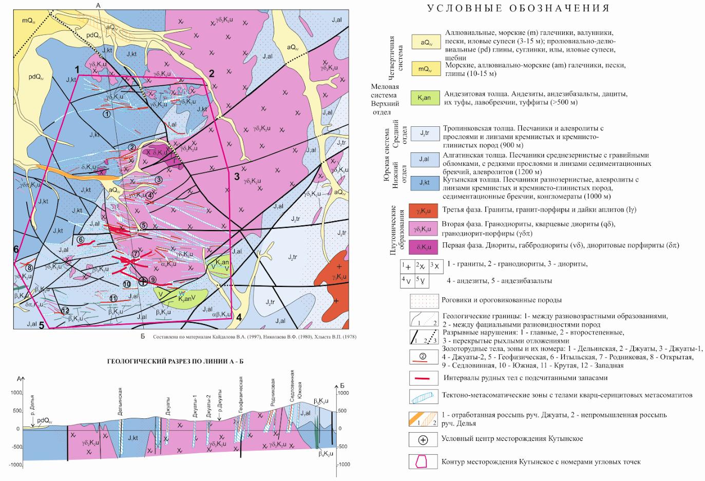 Схематическая геологическая карта месторождения золота Кутын