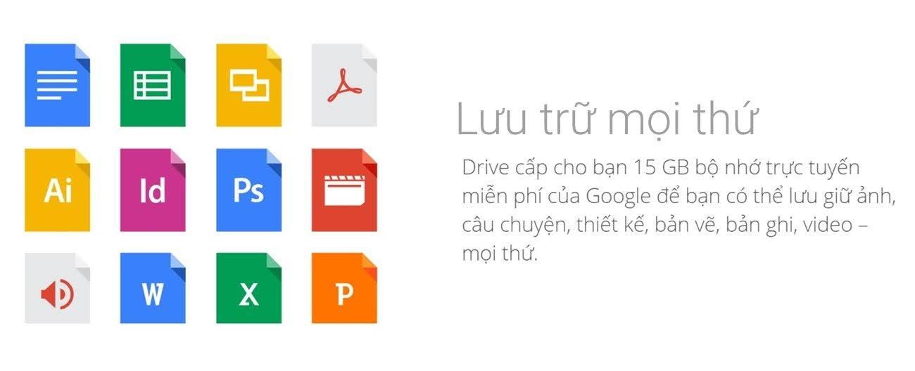 google drive là gì - hướng dẫn cách sử dụng google drive