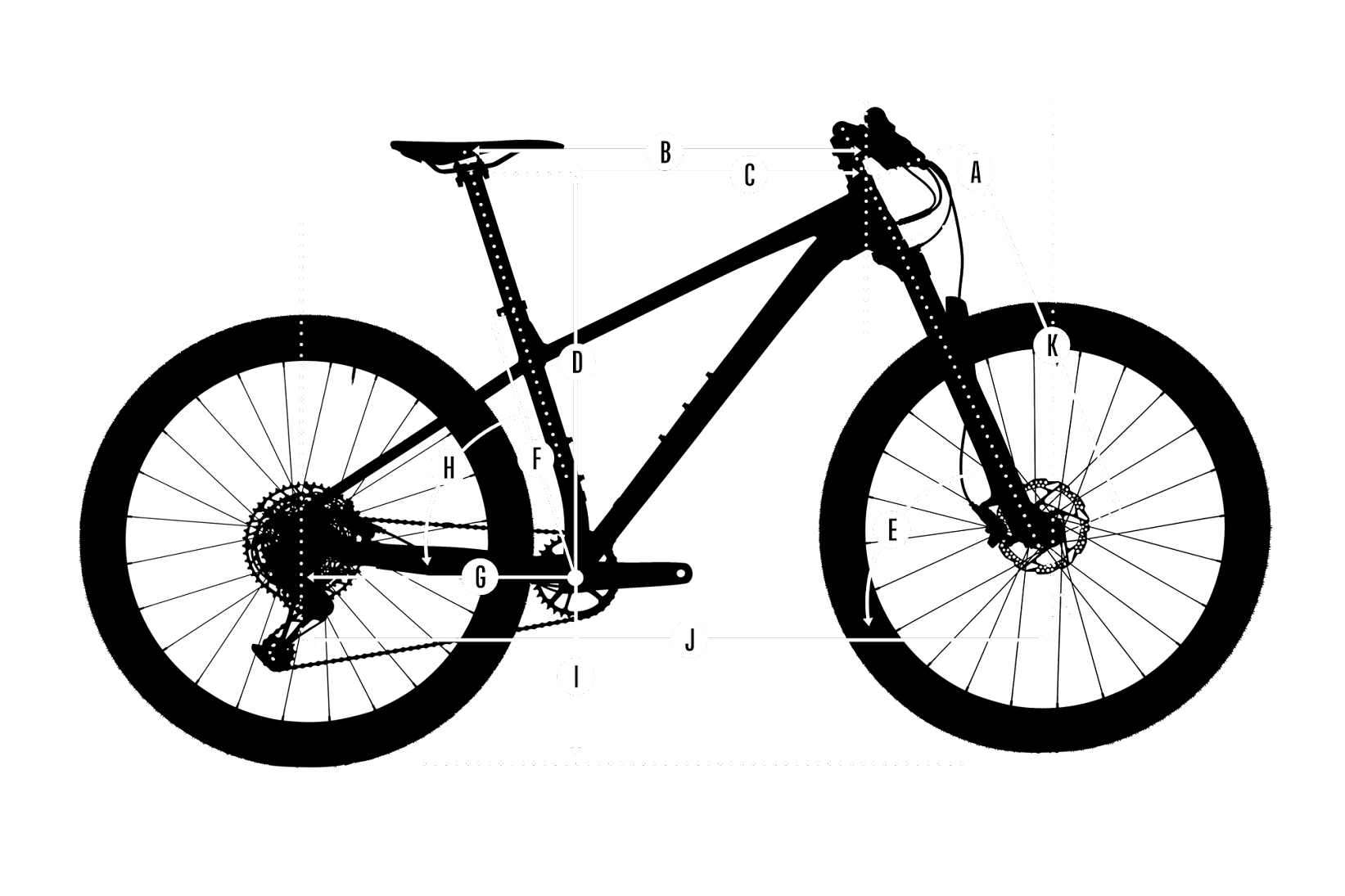 Geometrischema MB31 Dropper