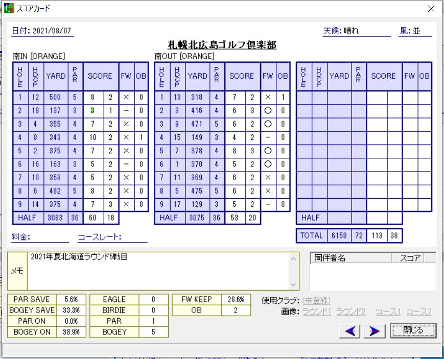 2021年夏ゴルフ合宿 5戦目/札幌北広島ゴルフ倶楽部