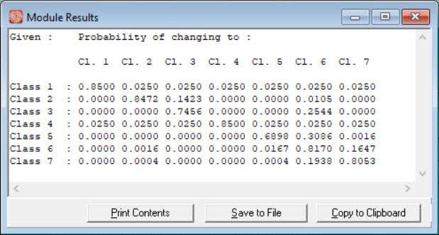 Tabel probabilitas Markov
