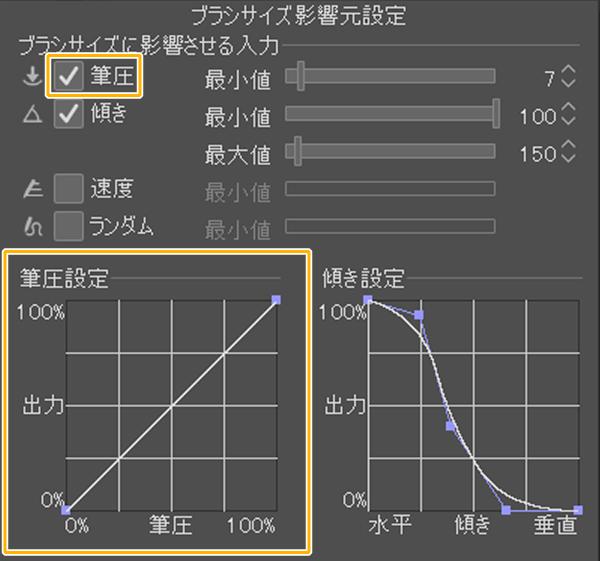 クリスタのブラシサイズ影響元設定(筆圧設定グラフ)