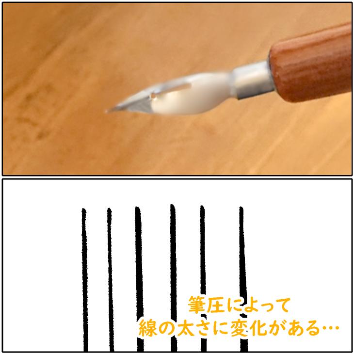 付けペンで線を引く場合