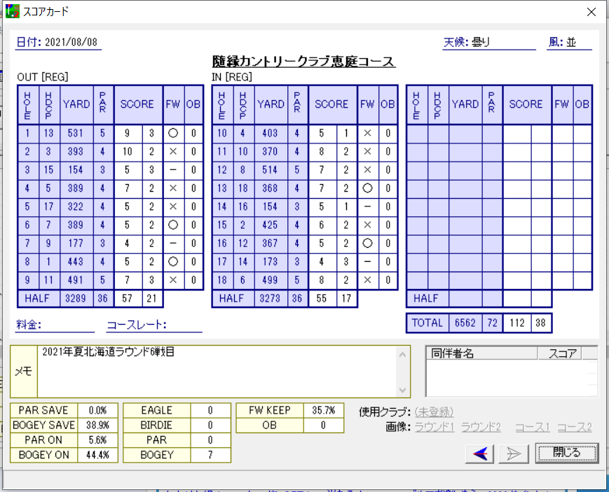 2021年夏ゴルフ合宿 6戦目/北海道 – 隨縁カントリークラブ恵庭コース