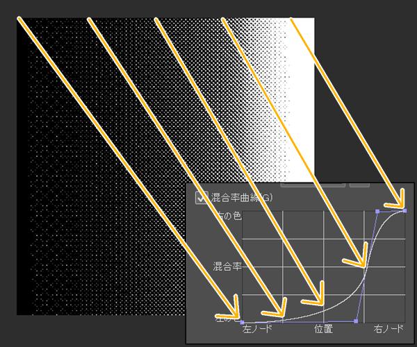 クリスタ「グラデーションの編集」(グラデーションの位置と濃度)