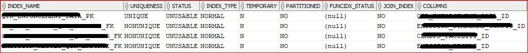1st row below is the Primary key index and I do not know the Partition