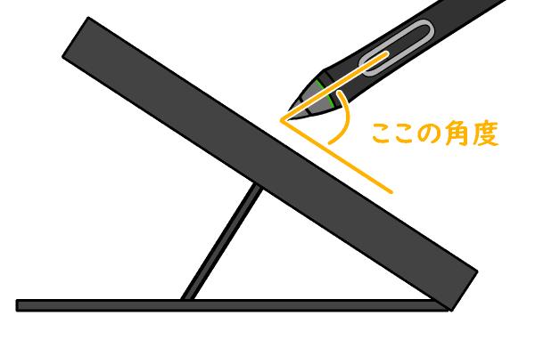 タブレットとペンの角度