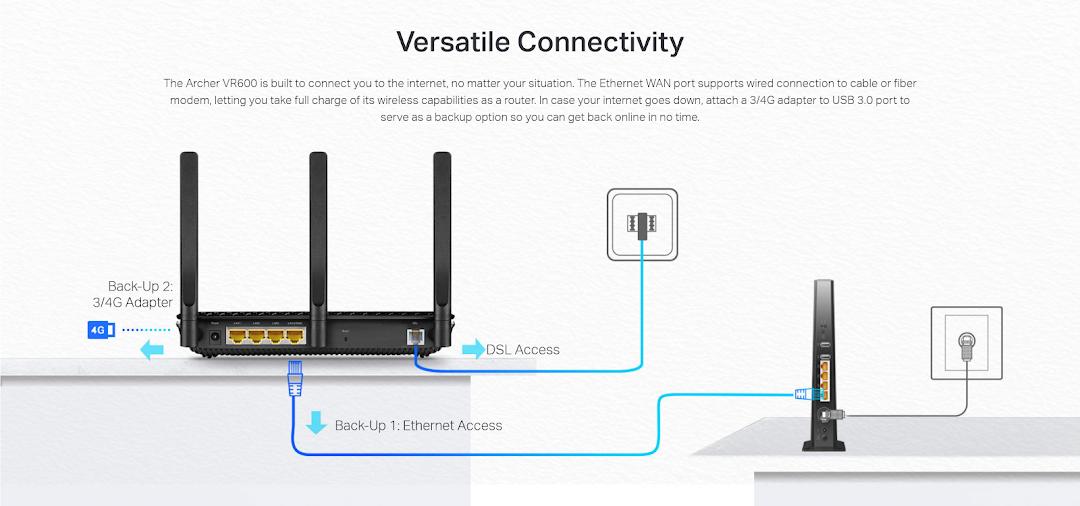 Archer VR600 AC2100 Wireless MU-MIMO VDSL ADSL Modem