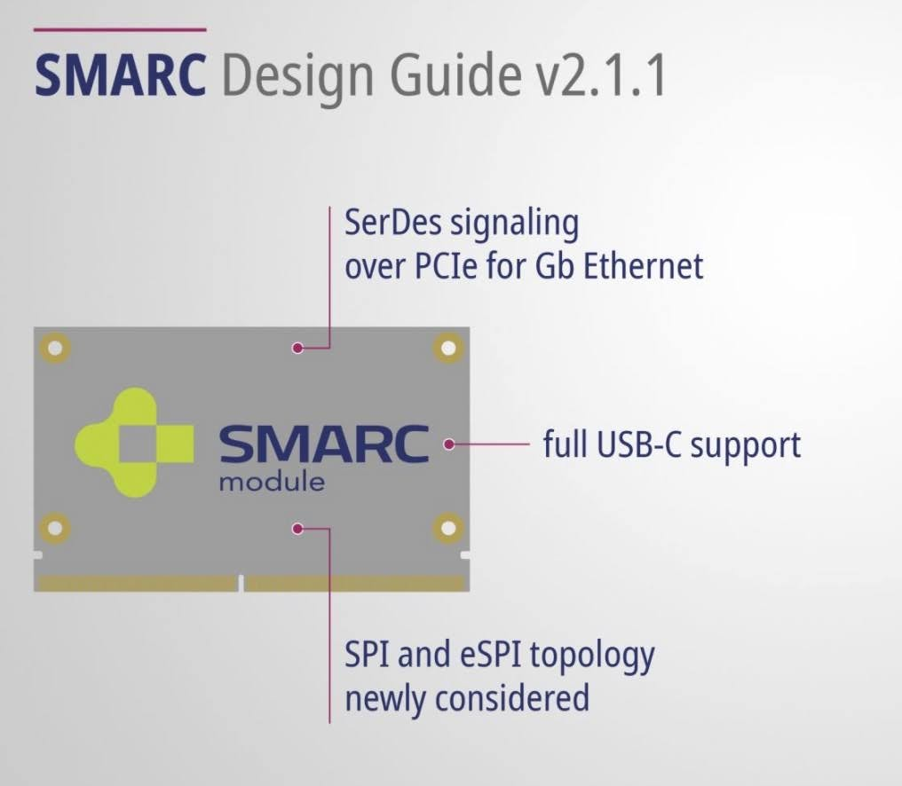 New design guidelines SMARC 2.1.1 for extended connectivity for ARM and x86 help developers find relevant information for designing their SMARC carrier boards.
