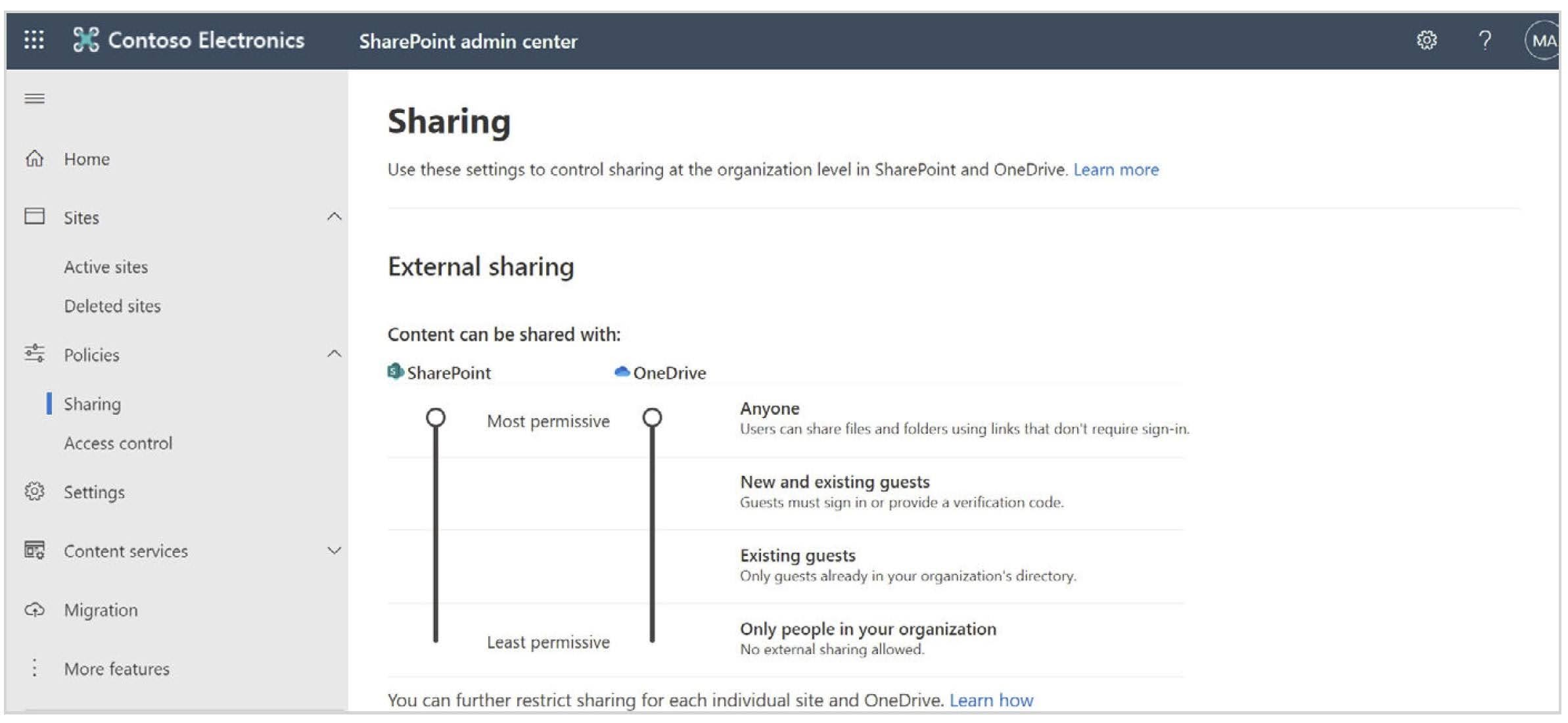 Settings to control sharing at the organization level in SharePoint and OneDrive.