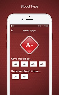 Blood Group Information 7
