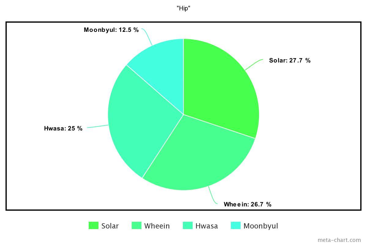 meta-chart - 2021-03-10T151329.337