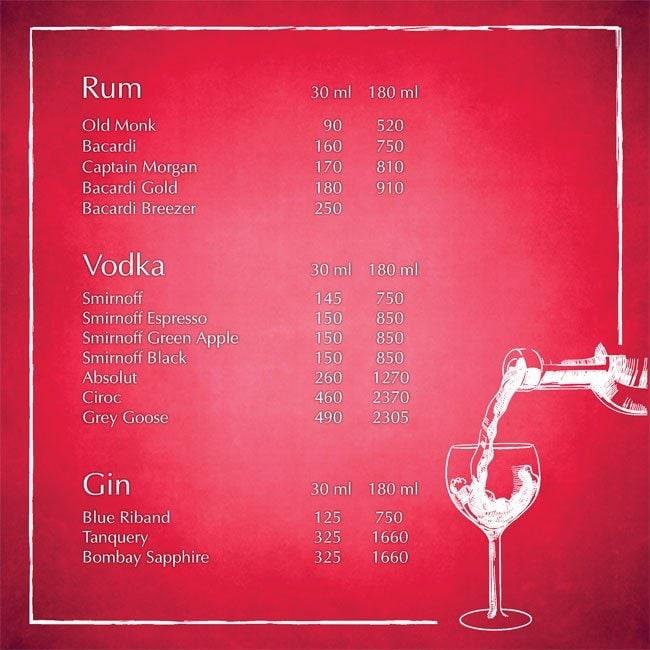 The House menu 5