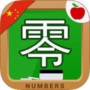 Learn Chinese Writing: Numbers