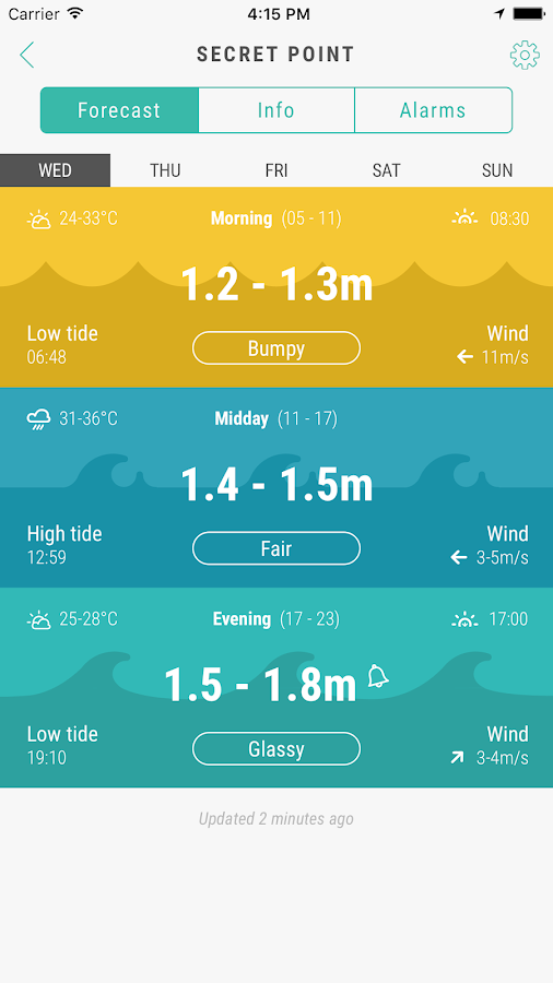 Sine - Surf Forecast- screenshot