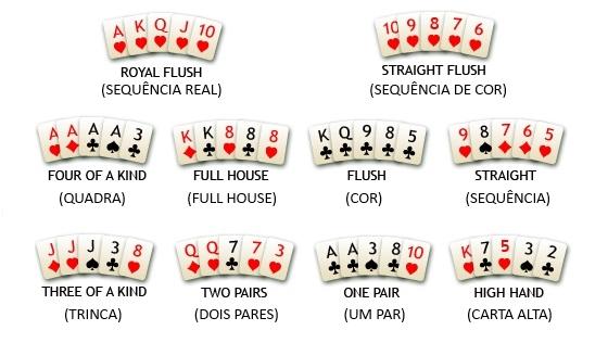 Dicas de poker para iniciantes