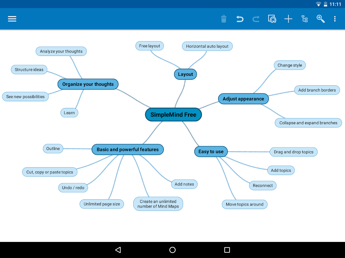 SimpleMind Free mind mapping- スクリーンショット
