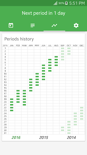 Period Tracker screenshot