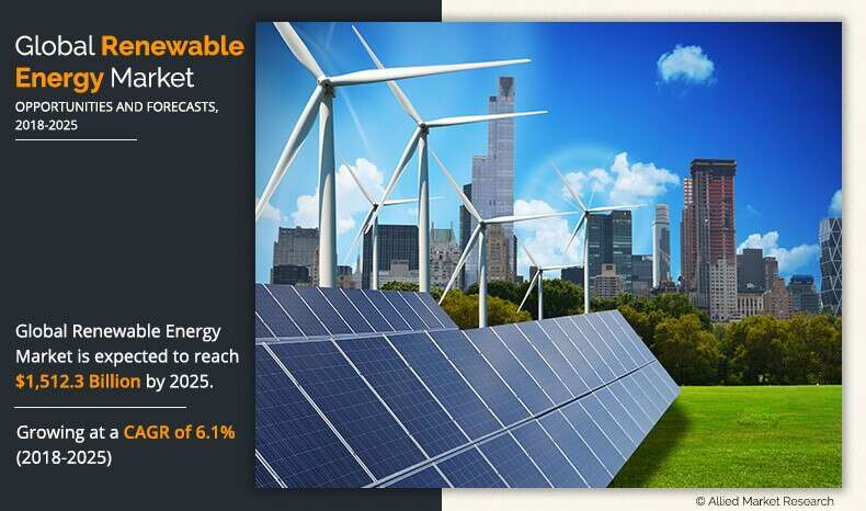 Investment in Renewable Energy- Img 2