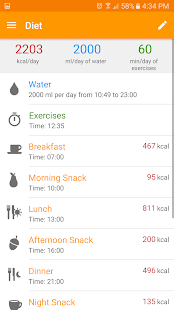 Diet and Fitness-Technutri- screenshot thumbnail