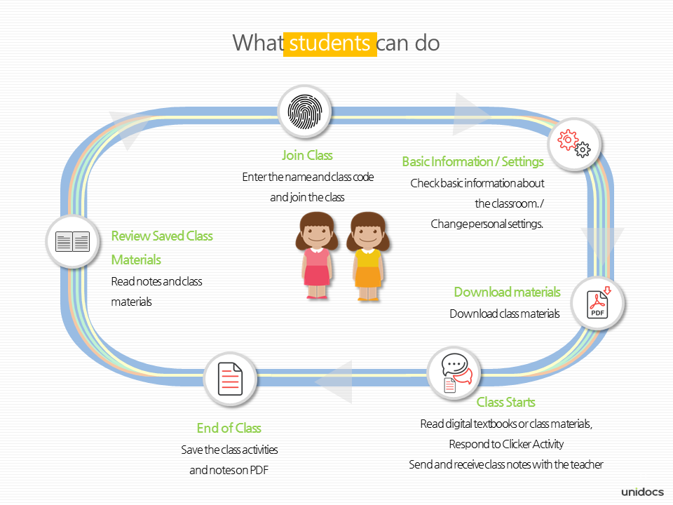Connected Classroom - Teacher- screenshot