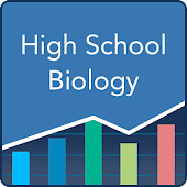 High School Biology: Practice Tests and Flashcards