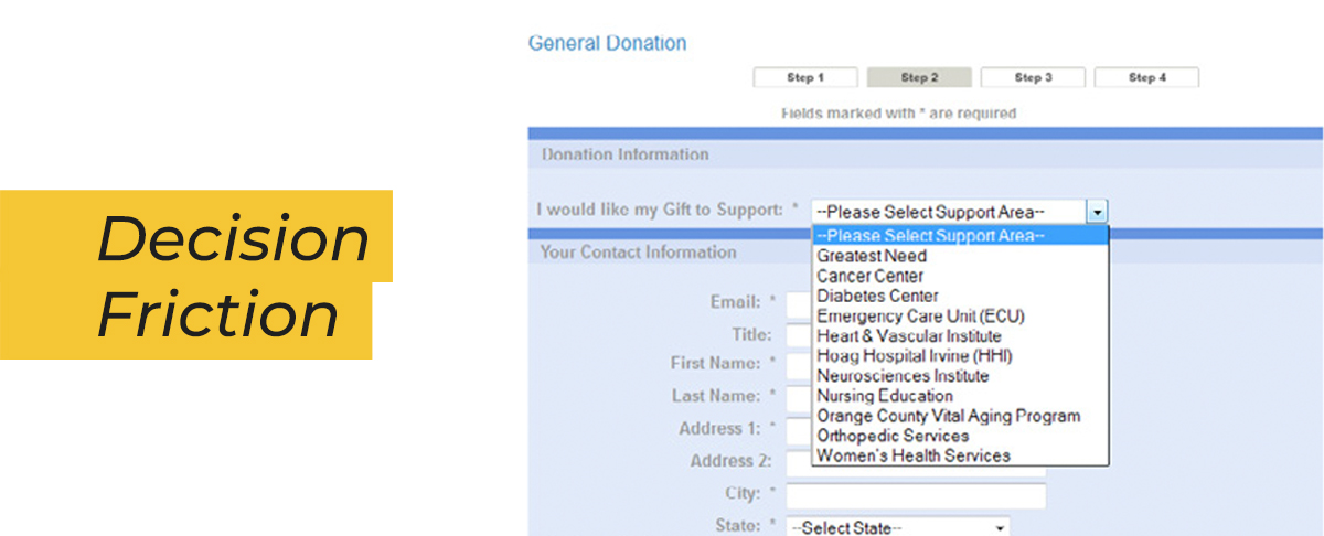 example of overwhelming number of choices for gift designation on donation form.