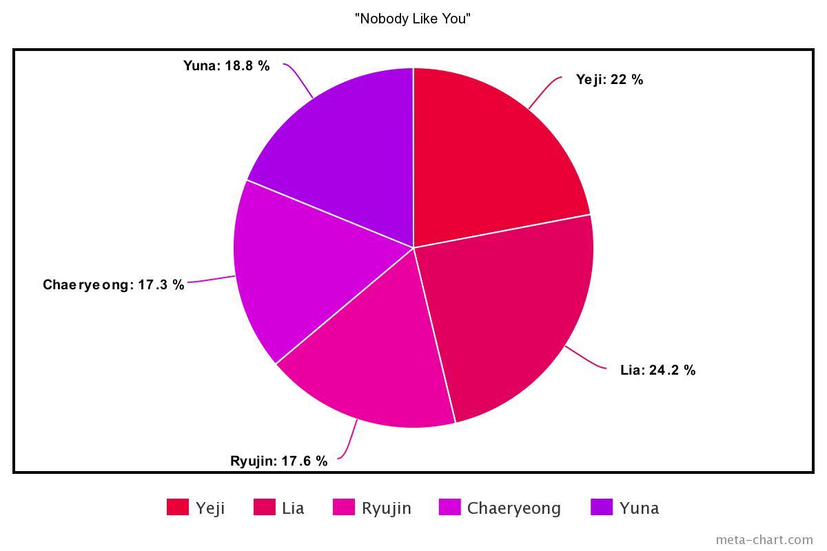 meta-chart - 2021-01-09T130431.234