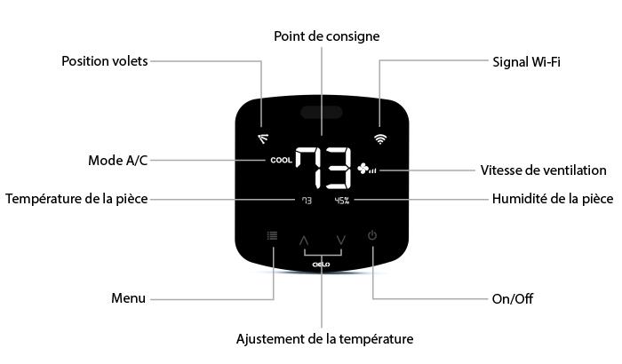 Explication fonctionnement thermostat / telecommande intelligent sans fil WiFi Cielo Breez Plus pour climatiseur et thermopompe