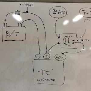 ステップワゴンスパーダ RP5 G.EXハイブリッドホンダセンシングのカスタム事例画像 ☆syota☆さんの2020年02月20日20:35の投稿