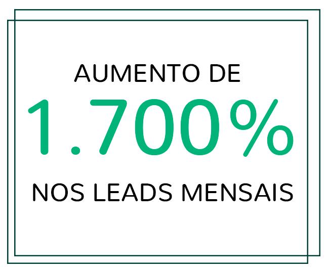 Relatório-Aumento de leads