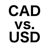 USD or CAD - Shopping Calc