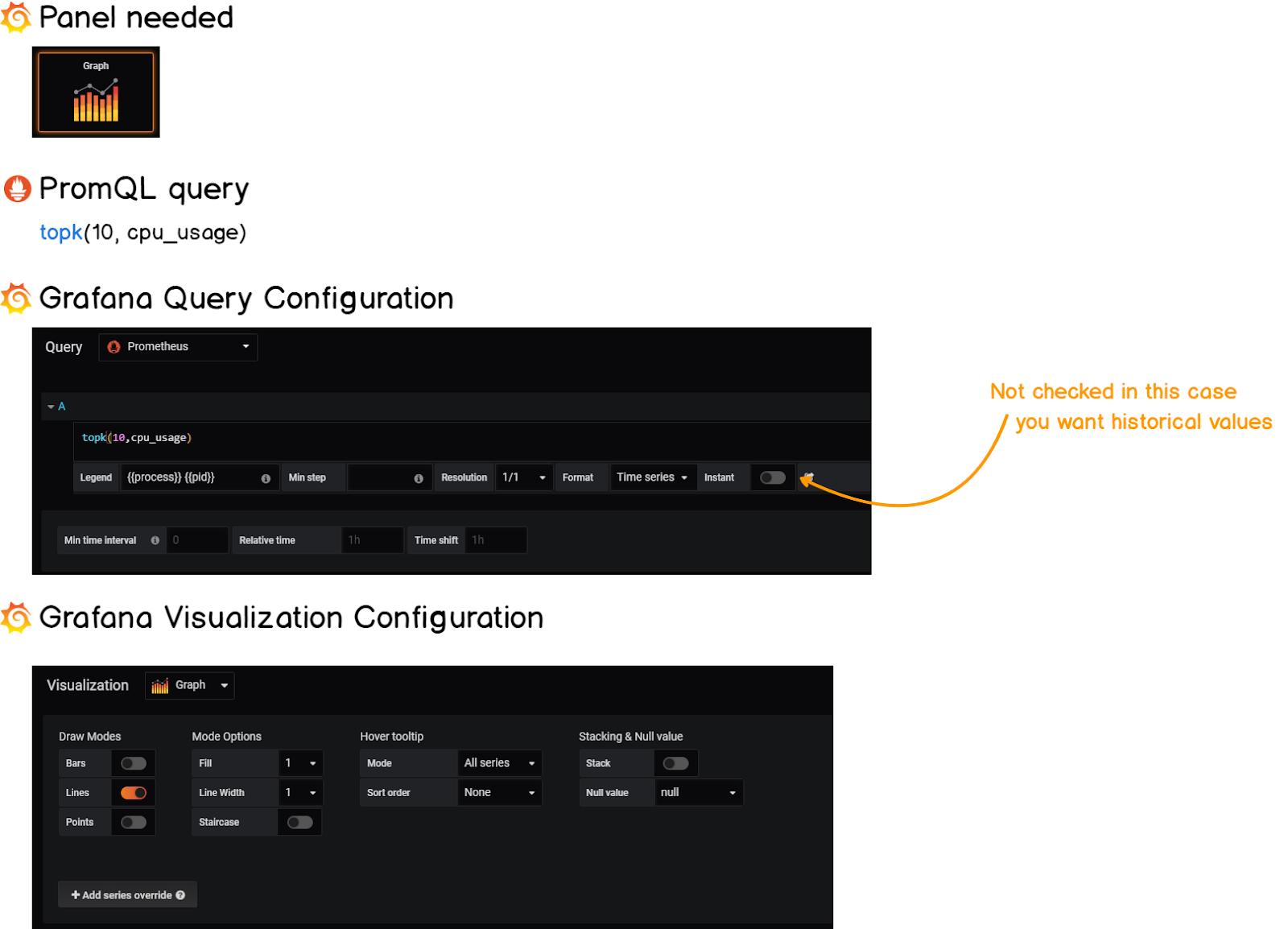 Monitoring Linux Processes using Prometheus and Grafana