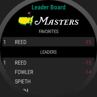 The Masters Golf Tournament screenshot 7