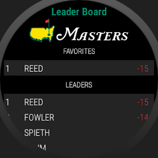 The Masters Golf Tournament Screenshot