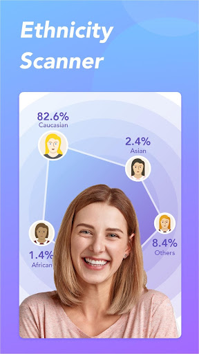 Face Secret Master: Aging, Face Scanner, Horoscope - screenshot