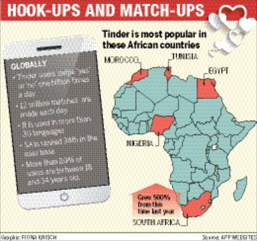 Tinder south african dating apps