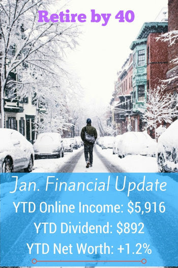 January 2017 Goals and Financial Updates