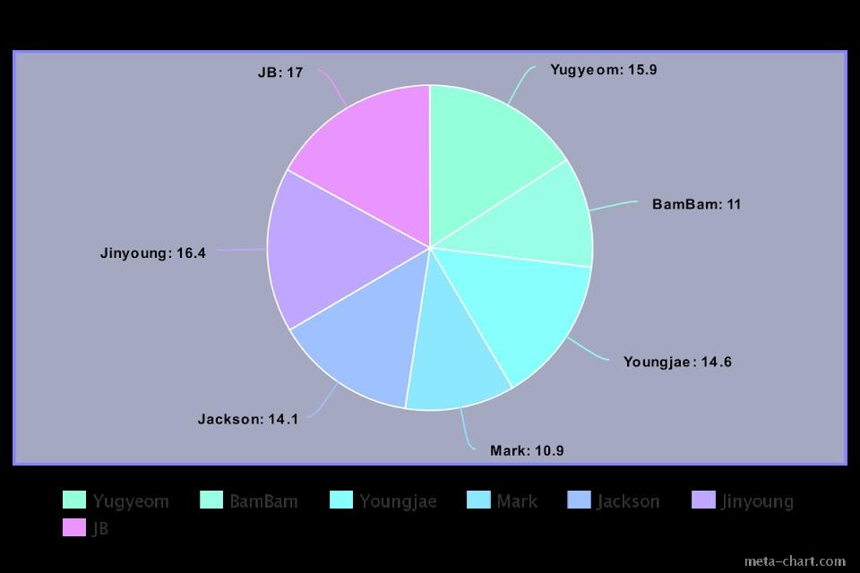 meta-chart (29)