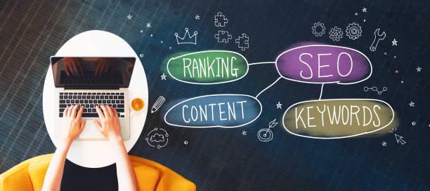Content, Ranking, SEO, Keywords